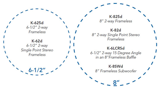 Preference Audio Speaker Size Diagram