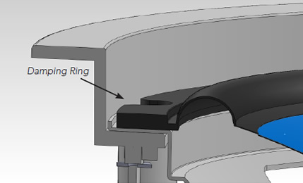 Frameless Speaker Damping Ring